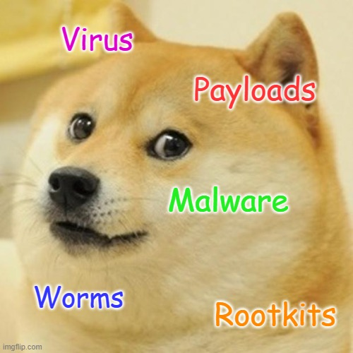 security terms in hacking